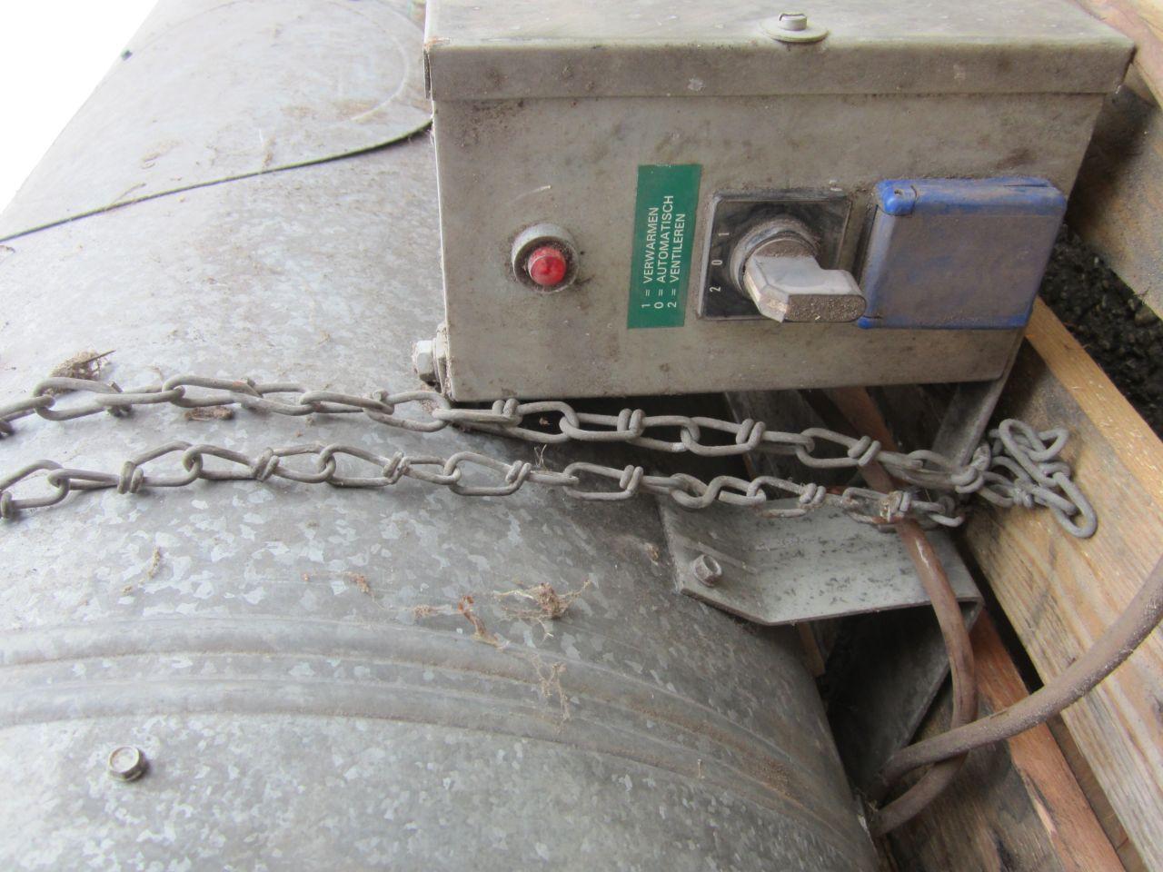 Hete luchtkachel 220 volt ventilator