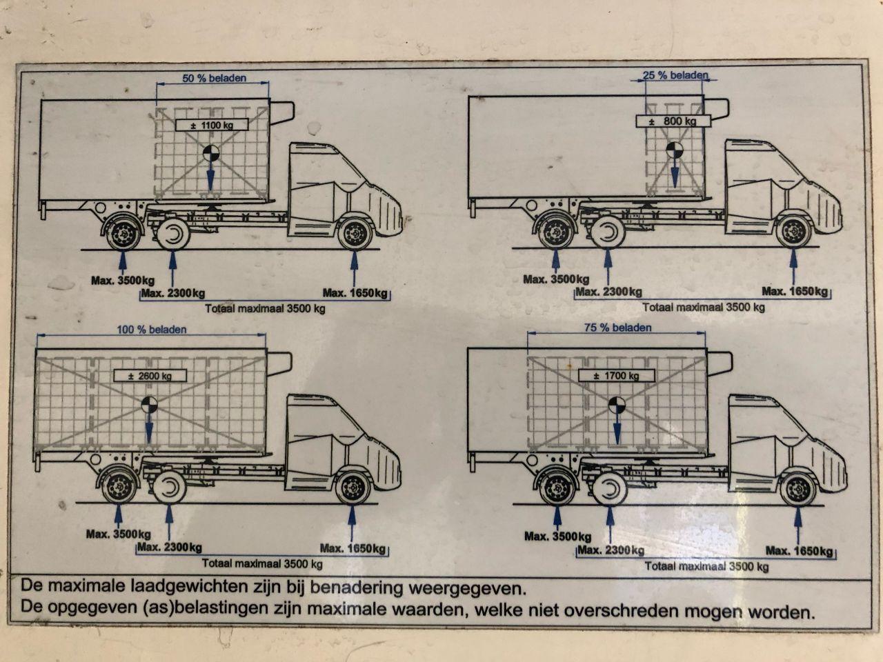 Be Trekker iveco Clixtar 7.5 Ton van Veen Oplegger met laadklep