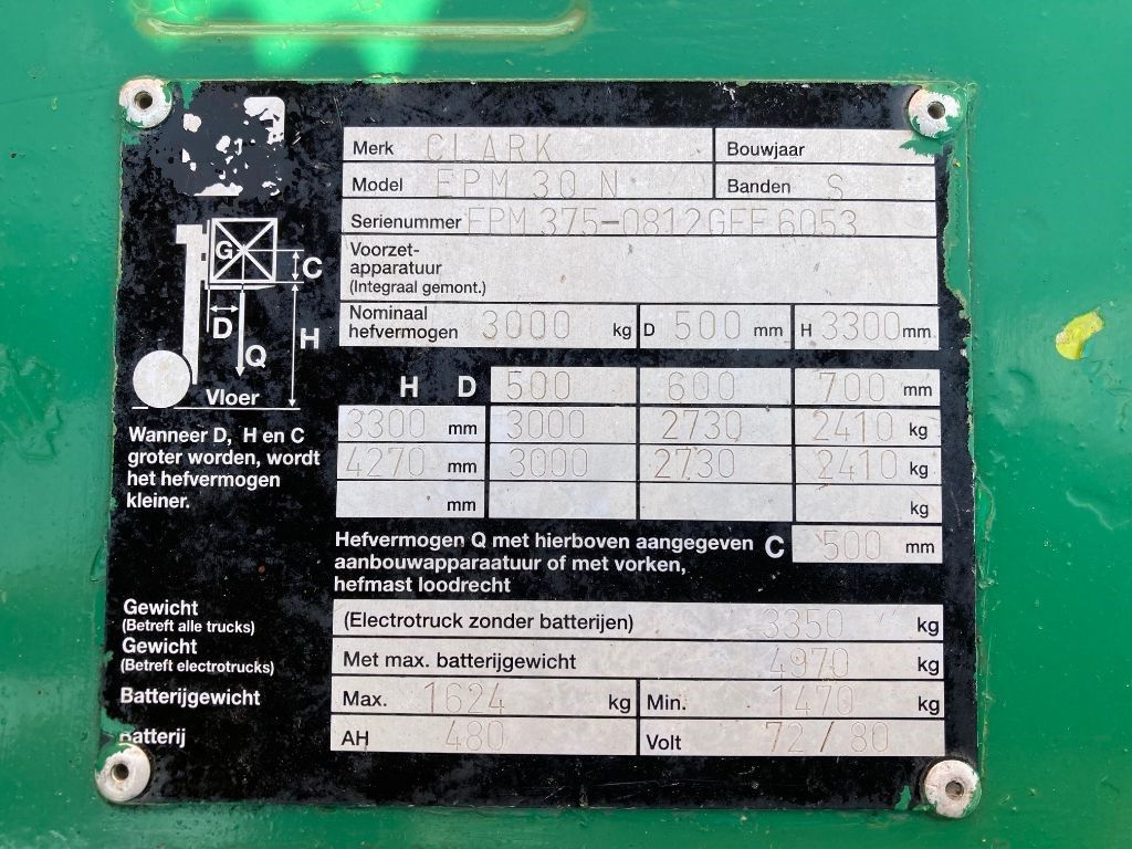 CLARK EPN30N elektrische heftruck TRIPLO/FREELIFT/SIDESHIFT